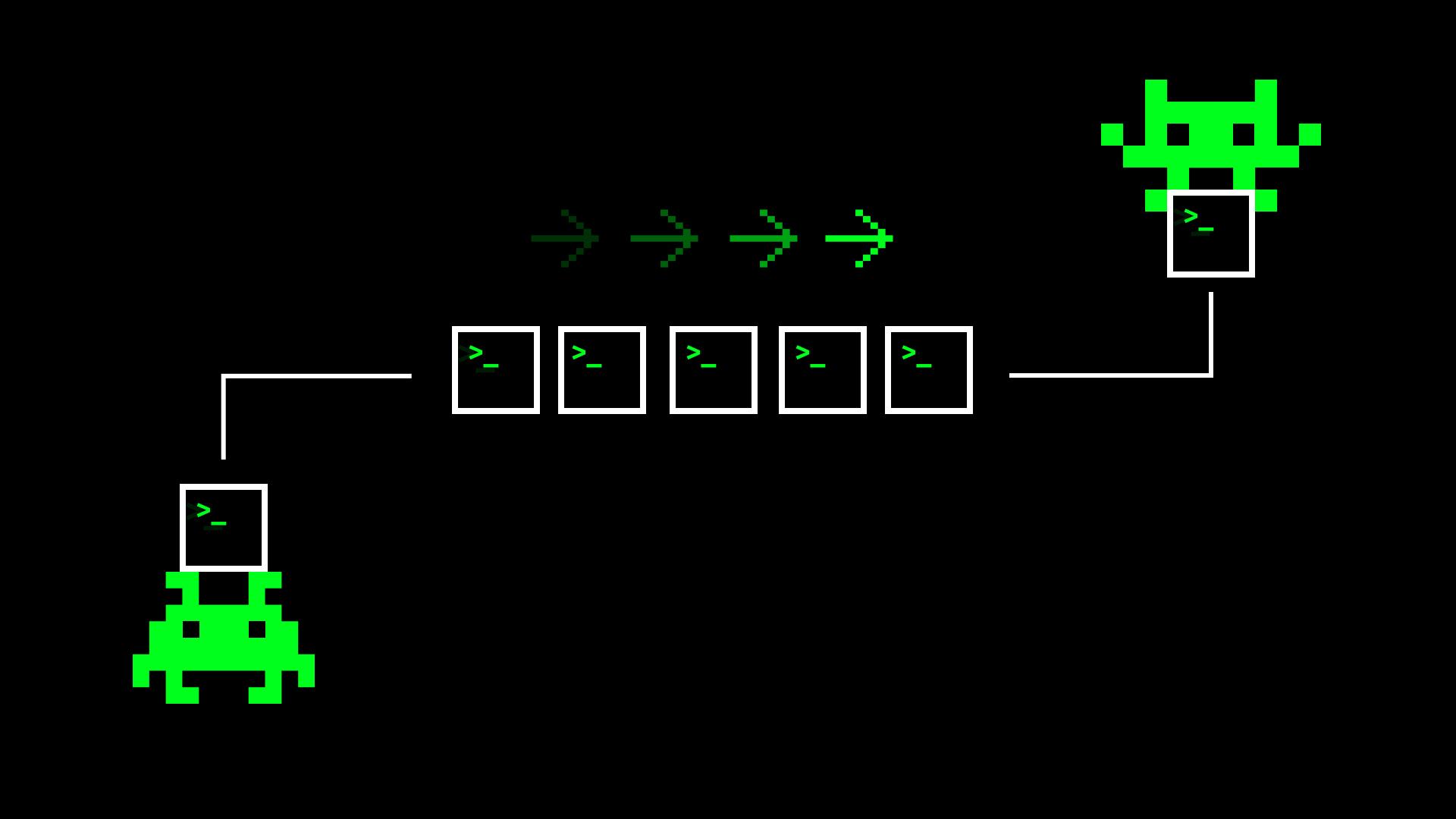 En)queue Symfony console commands - Yappa